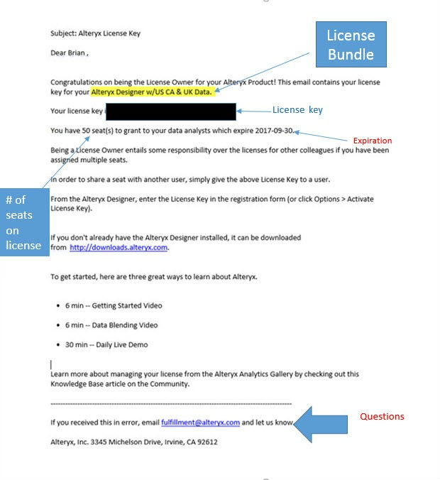Licence Email.jpg