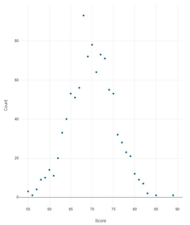 Chart Capture.PNG