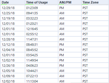 Solved Converting To 24 Hour Time Format Alteryx Community