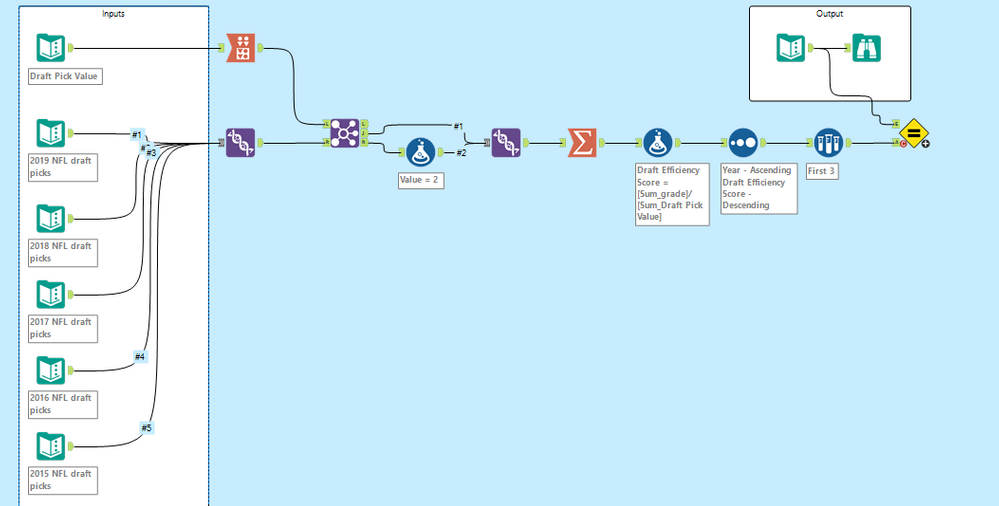 Workflow 212.png