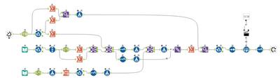challenge 75 JMS solution Macro Workflow.PNG
