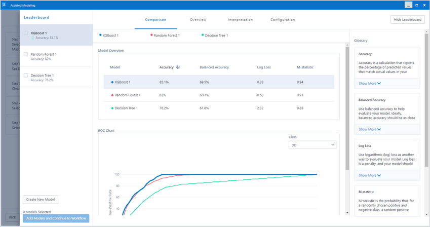 The assisted modeling leaderboard allows users to compare models against multiple metrics and dive into interpretations and configurations for each model.