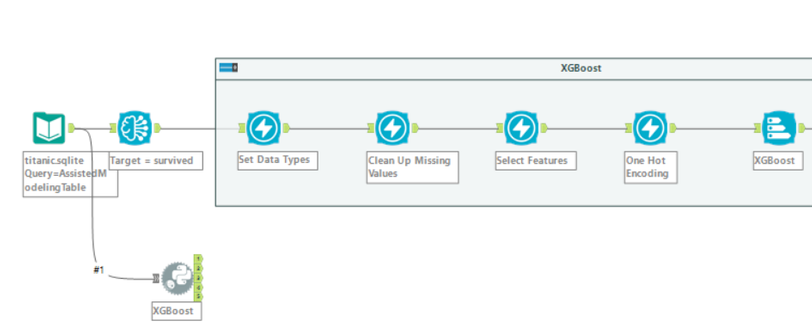 """The """"Export Model to Python"""" functionality allows users to expose the underlying code beneath a model in the Alteryx Python tool."""