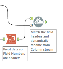 4. Pivot Data and dynamically rename.PNG