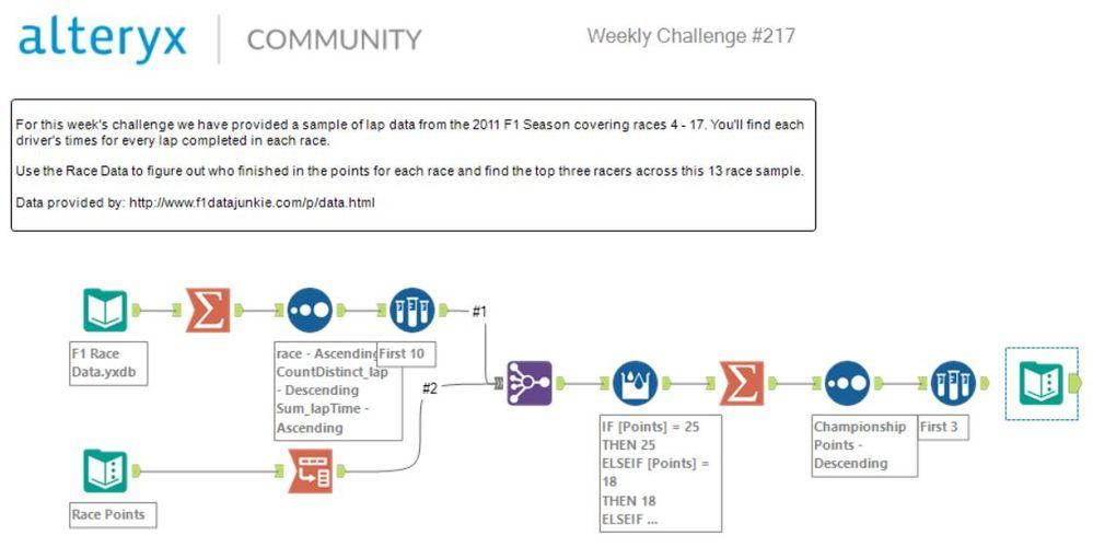 Challenge_217_Solution.JPG