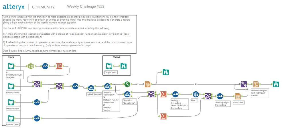 Weekly Challenge #223.JPG