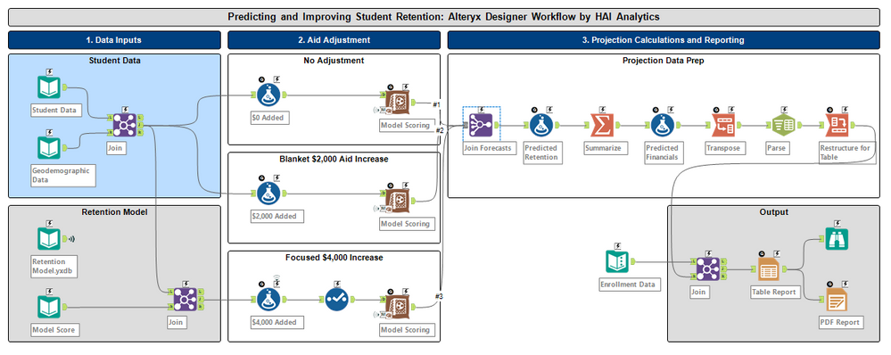 Image of Workflow 2.PNG