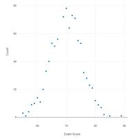 141 Graph.PNG