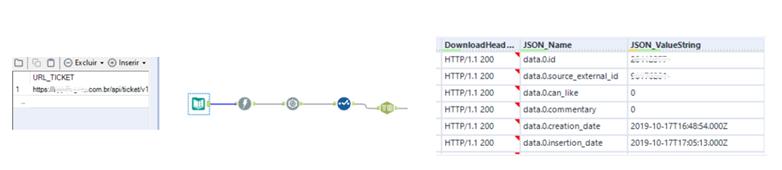 Autenticação da API via token e download do JSON com as informações