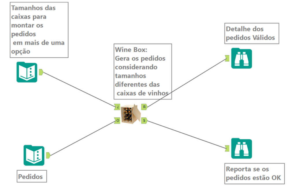 Wine_Box_flow.PNG