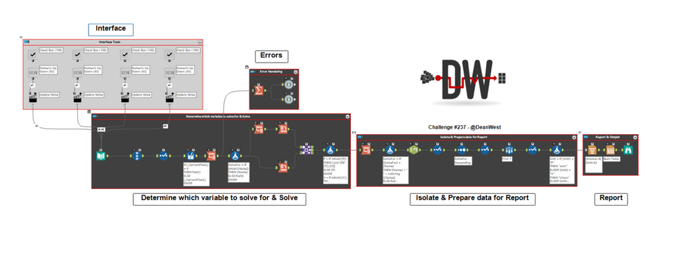 challenge_238_solution_DeanWest-workflow-snippet.PNG
