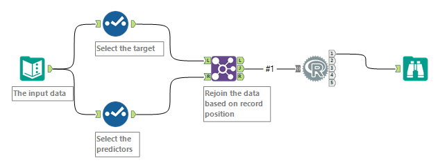 Figure 1: The Initial Workflow