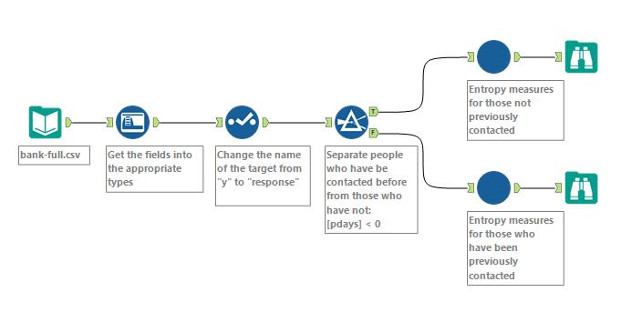 Figure 2: Test workflow