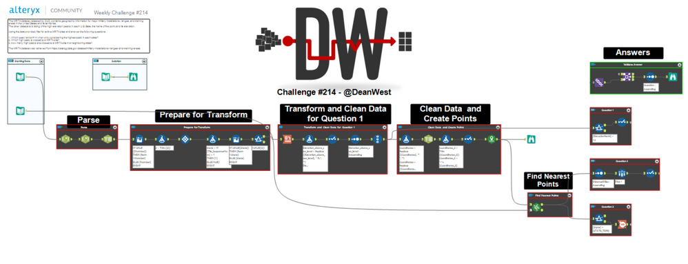 challenge_214_solution-DeanWest-snippet.png