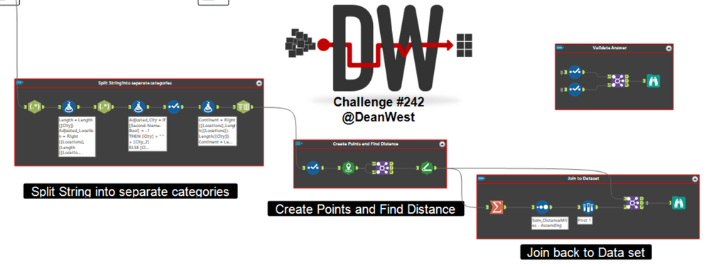 challenge_242_solution-DeanWest_snippet.png