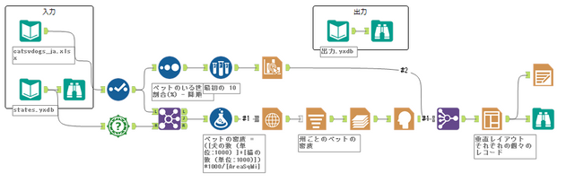 AkimasaKajitani_0-1606782861185.png