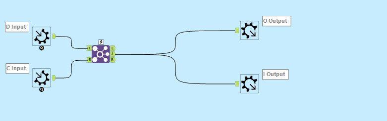 7a Iterative Macro