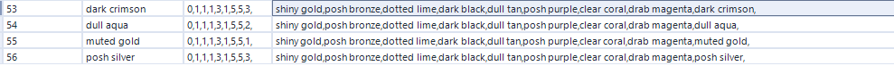 Alteryx_Day_07_lineage.png