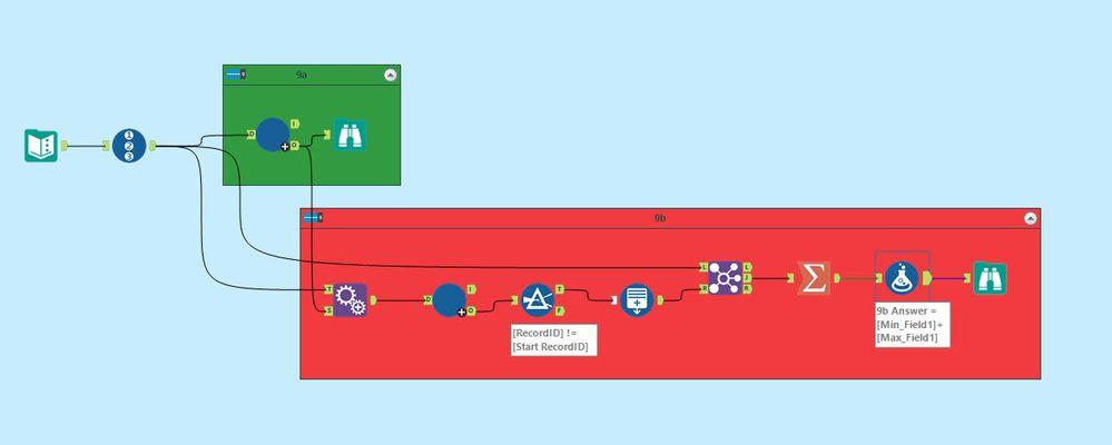 9a&b Workflow