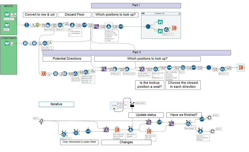 Alteryx_Day_11.png
