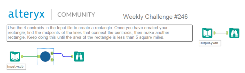 Weekly challenge 246 w/ iterative macro in the can