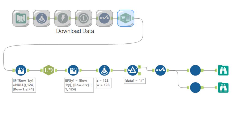 AoC v2 Workflow.png