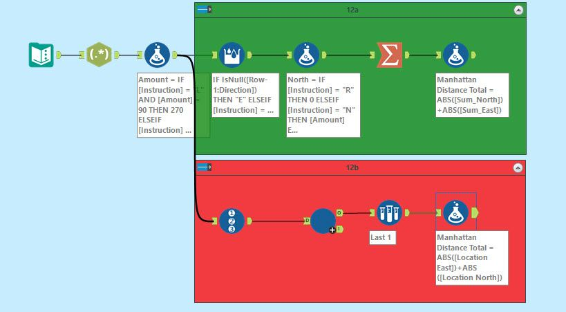AOC 20.12 Workflow.jpg