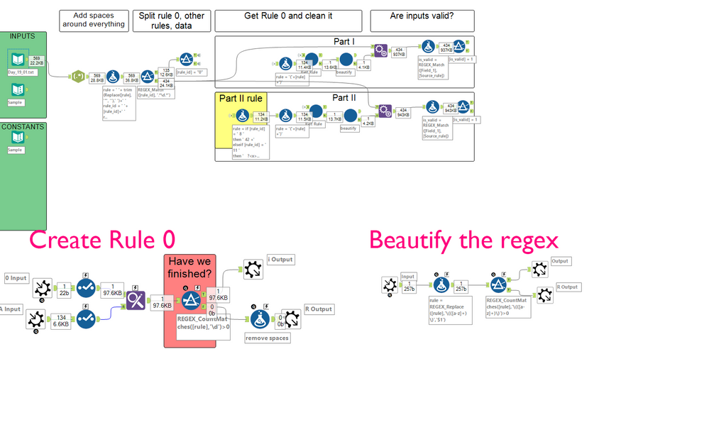 Alteryx_Day_19.png