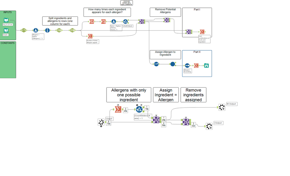 Alteryx_Day_21.png