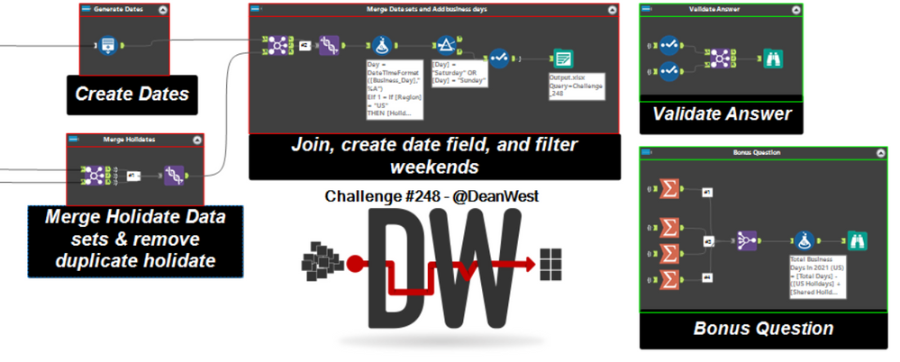 Challenge_248_solution-DeanWest-snippet-2.png