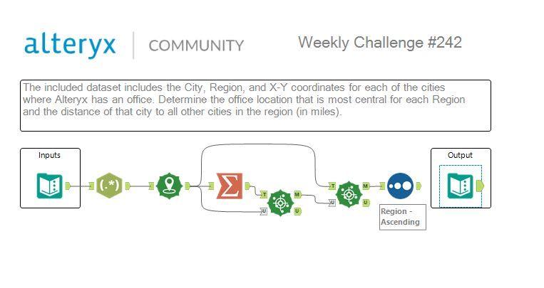 Weekly_Challenge_242.JPG
