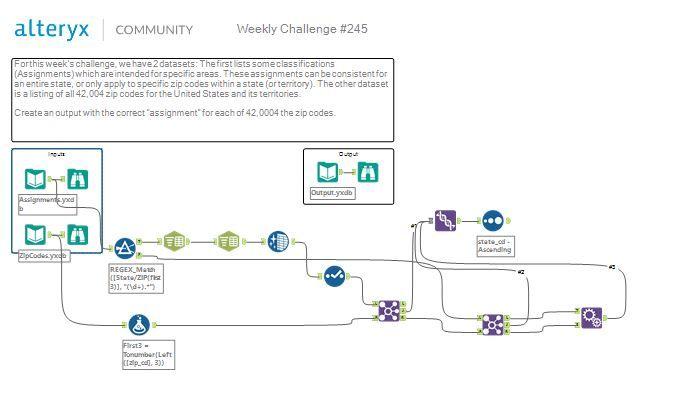 Weekly_Challenge_245.JPG