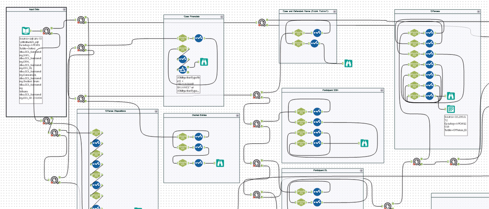 Figure 2 - Partial - Case Creation from xml for Adult Probation