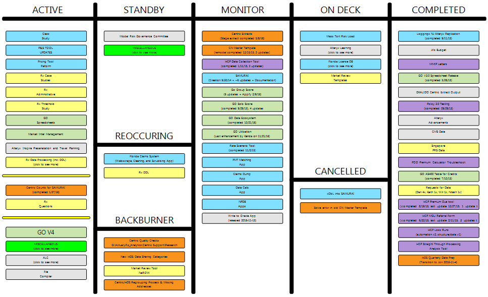 Project Organizer Workflow.PNG