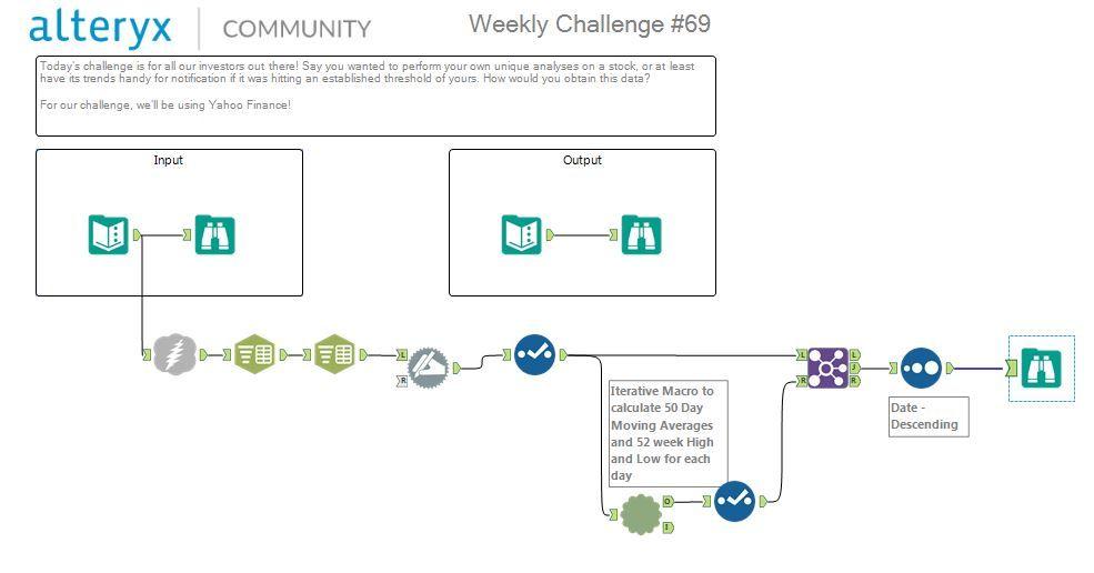 challenge 69