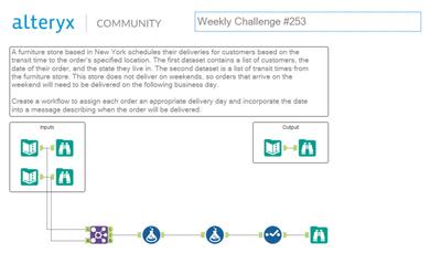Challenge 253.PNG