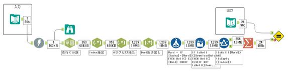 AkimasaKajitani_0-1613436231228.png