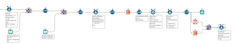 PercentOfTotal_workflow.PNG