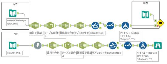 AkimasaKajitani_0-1614934366450.png