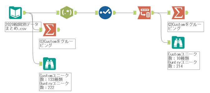 AkimasaKajitani_0-1614960903755.png