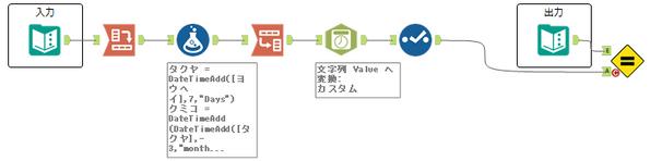 AkimasaKajitani_0-1615871590175.png