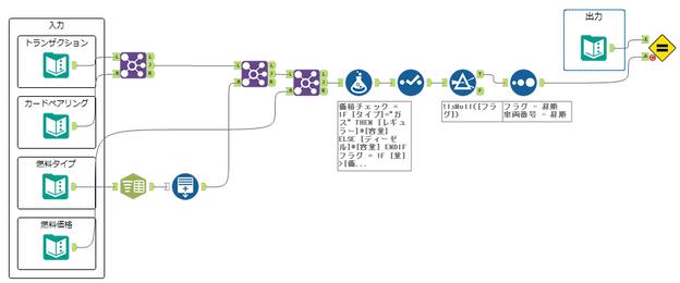 AkimasaKajitani_0-1617062943760.png