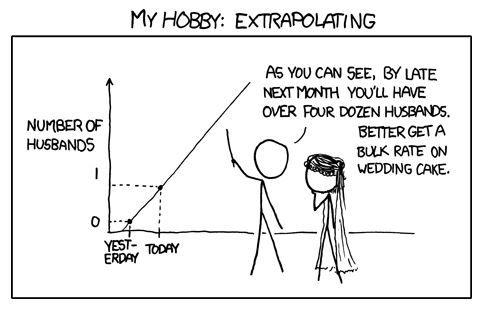extrapolating.JPG