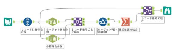 AkimasaKajitani_0-1617797211352.png