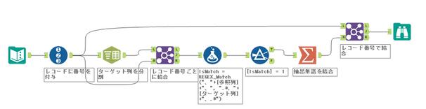 AkimasaKajitani_2-1617798232807.png