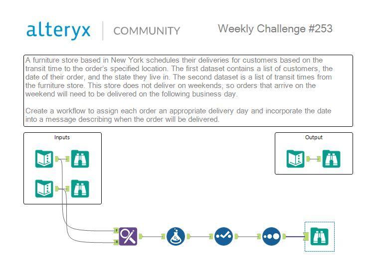 Weekly_Challenge_253.JPG
