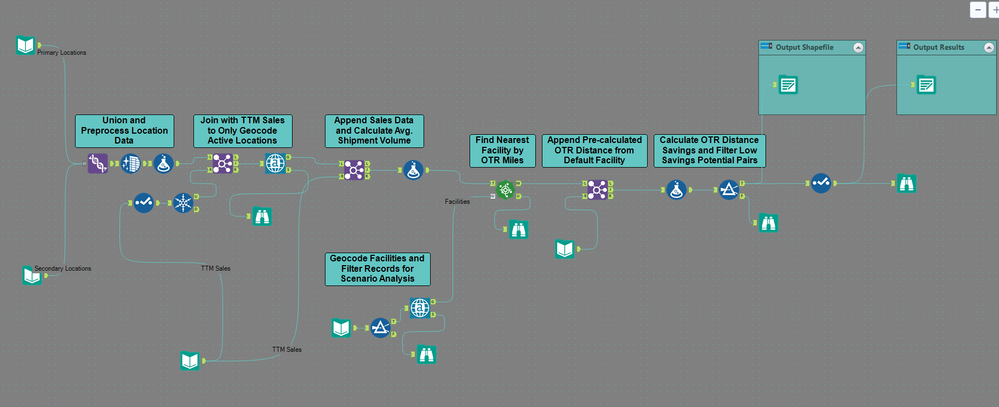 Annotated Workflow Screenshot.png