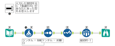 AkimasaKajitani_0-1619533742007.png