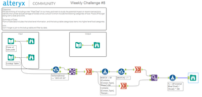 Alteryx Week 8 Challenge.png