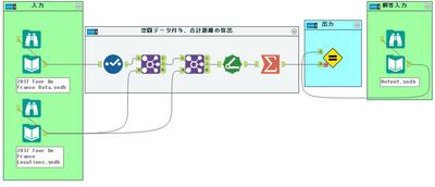 Alteryx Designer x64 - challenge_jp_21_start_file..png